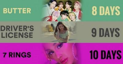 BTS 'Butter' Cetak Rekor 100 Juta Tercepat di Spotify, Geser Olivia Ricardo 'Drivers License'